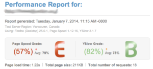 E page speed rating